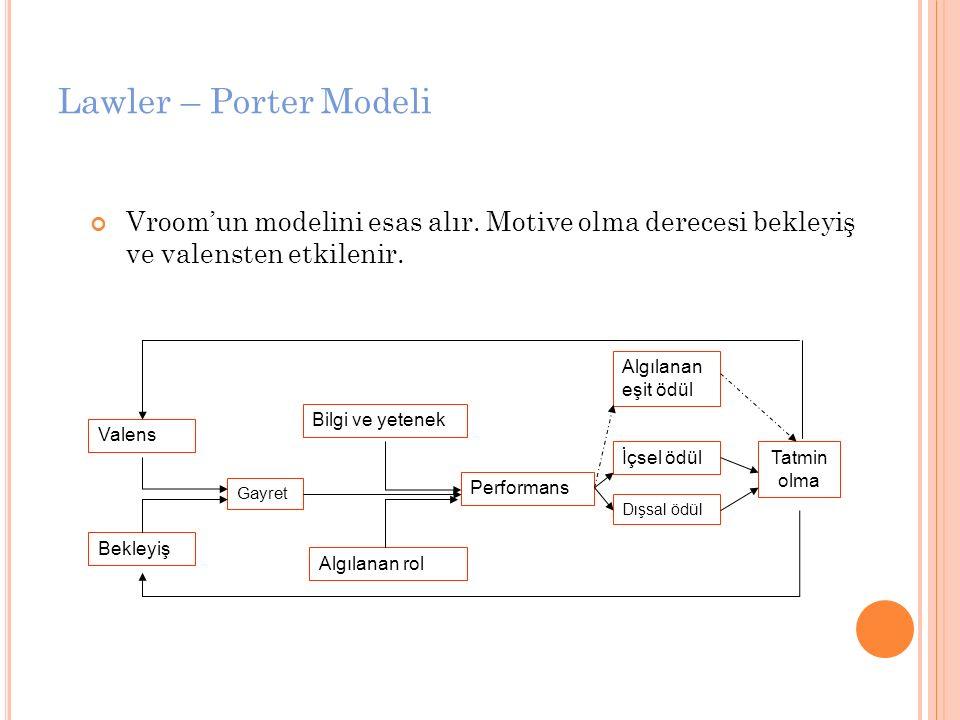 Lawler – Porter Modeli Vroom'un modelini esas alır. Motive olma derecesi bekleyiş ve valensten etkilenir.