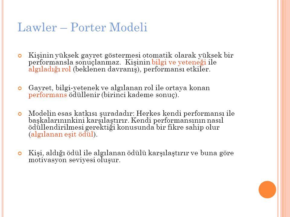Lawler – Porter Modeli