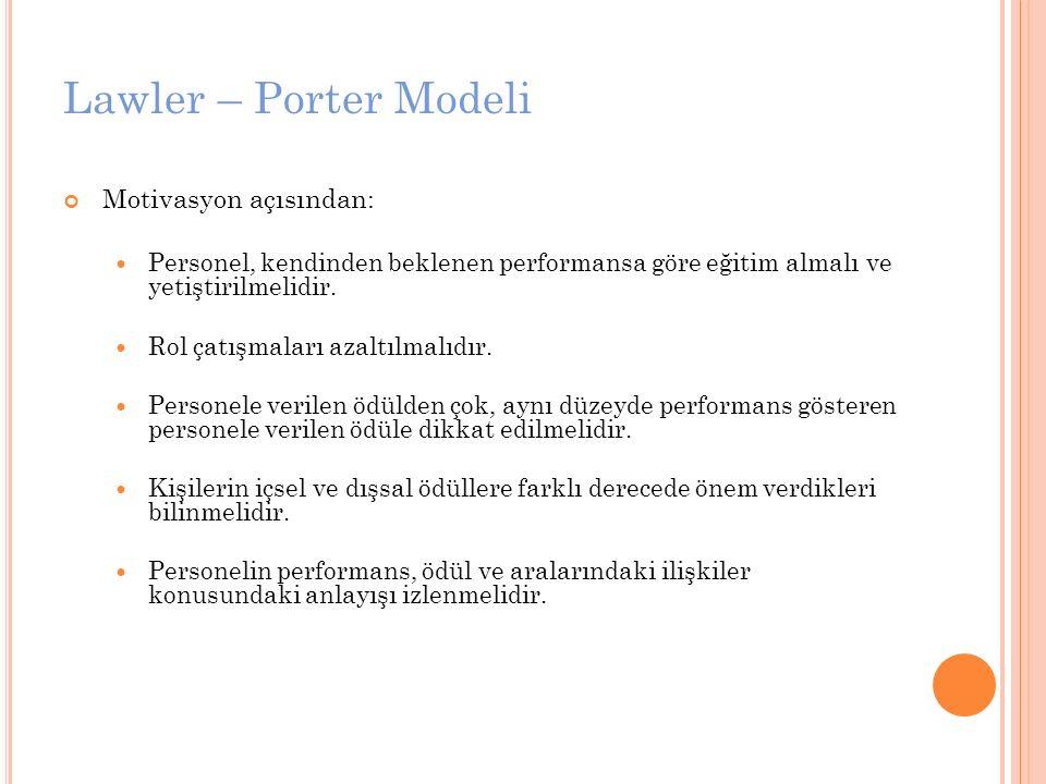 Lawler – Porter Modeli Motivasyon açısından: