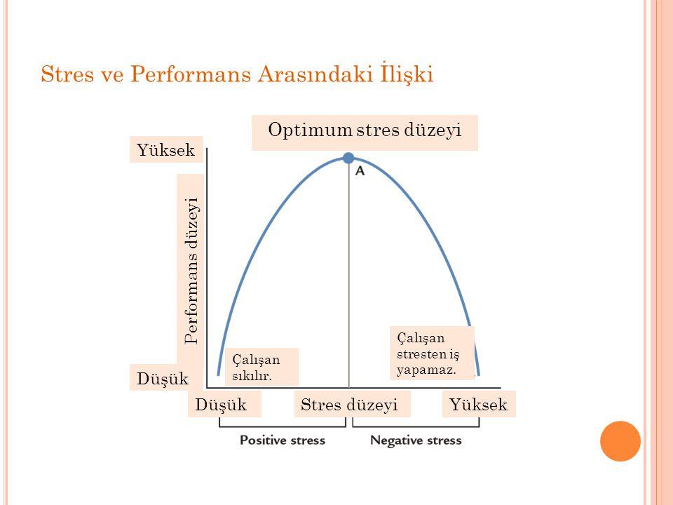 Stres ve Performans Arasındaki İlişki