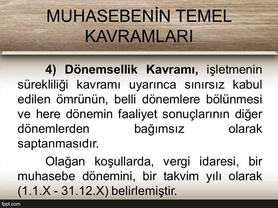 MUHASEBENİN TEMEL KAVRAMLARI