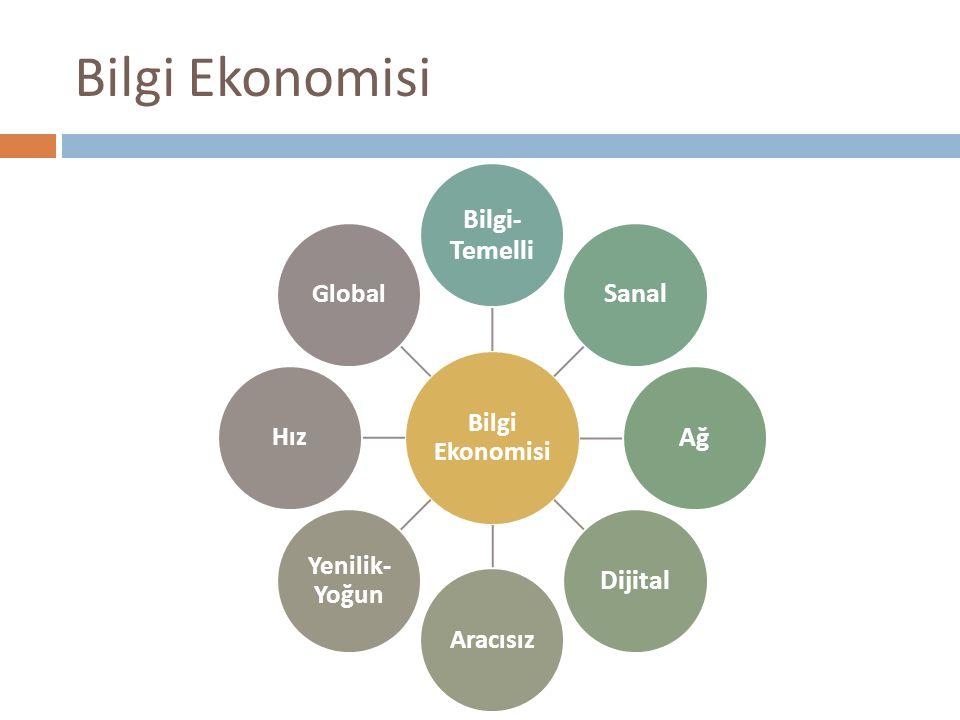 Bilgi Ekonomisi Bilgi Ekonomisi Bilgi-Temelli Sanal Ağ Dijital