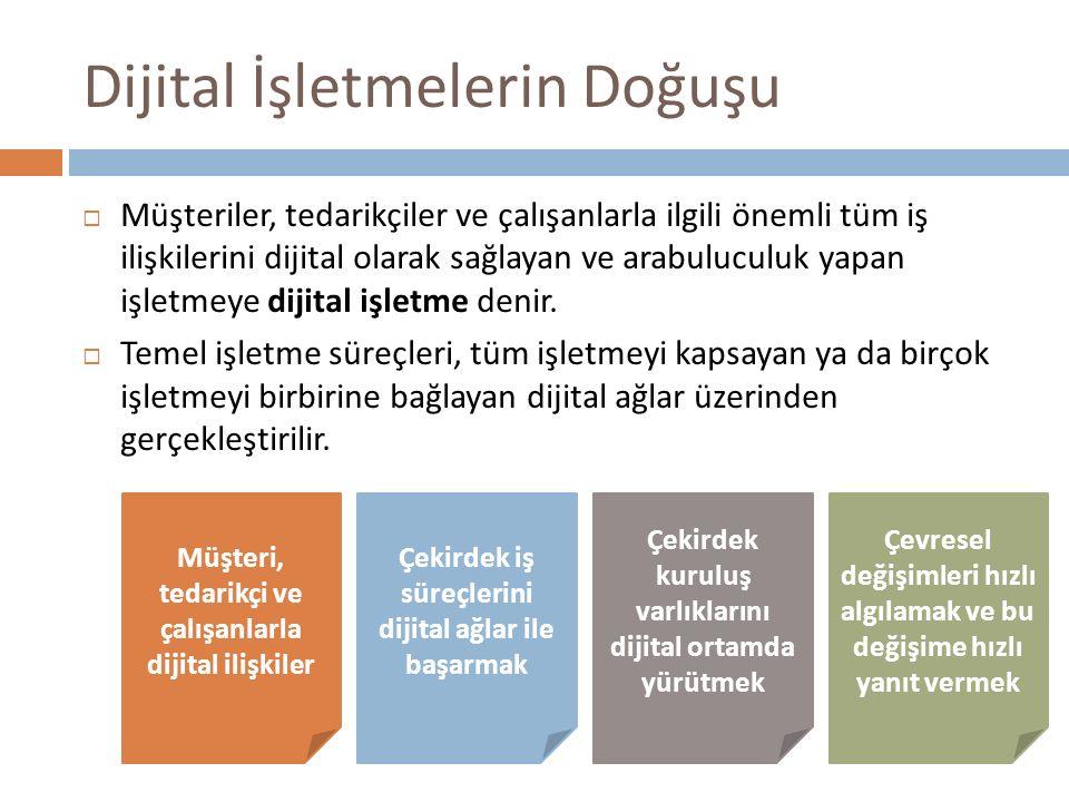 Dijital İşletmelerin Doğuşu
