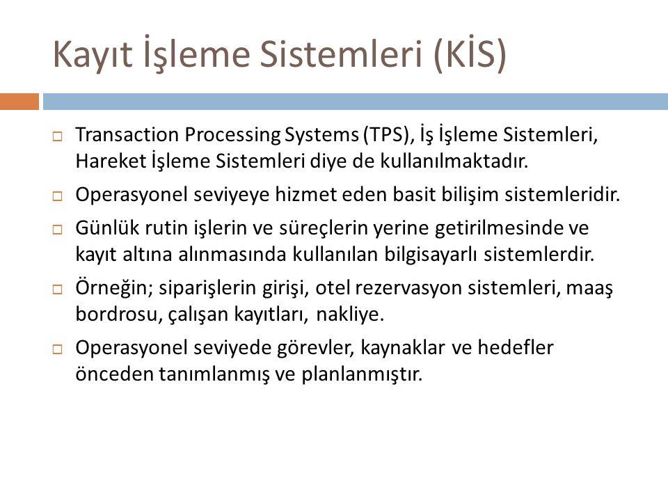 Kayıt İşleme Sistemleri (KİS)