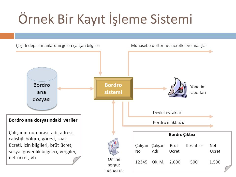 Örnek Bir Kayıt İşleme Sistemi