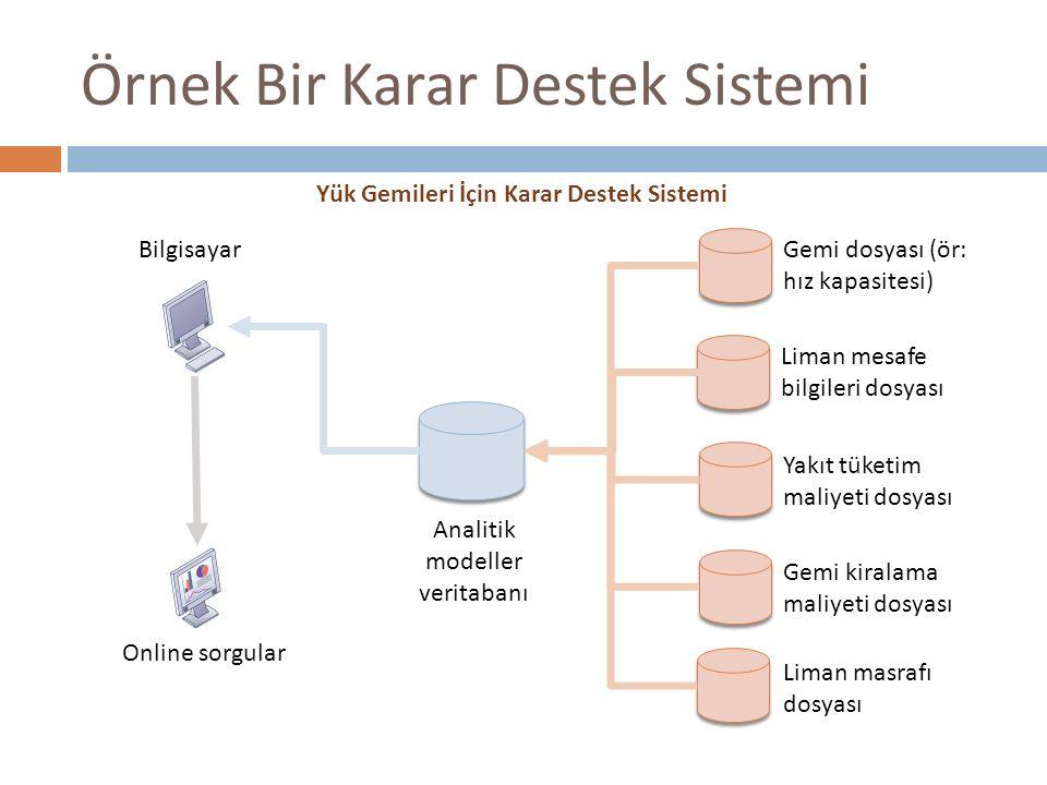 Örnek Bir Karar Destek Sistemi
