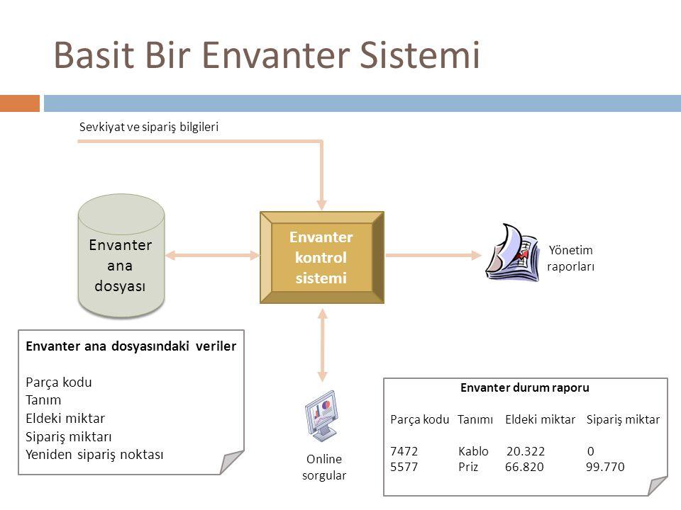 Basit Bir Envanter Sistemi