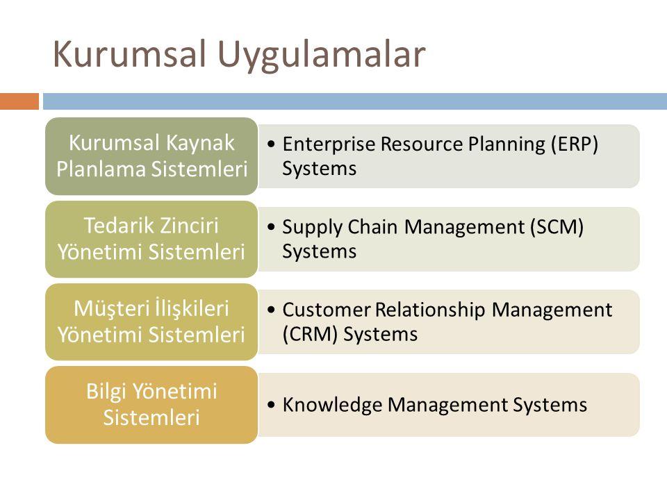 Kurumsal Uygulamalar Kurumsal Kaynak Planlama Sistemleri