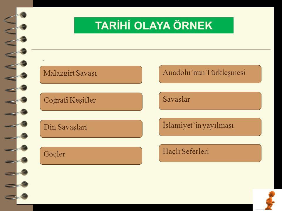 TARİHİ OLAYA ÖRNEK Malazgirt Savaşı Anadolu'nun Türkleşmesi