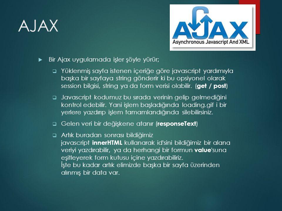 AJAX Bir Ajax uygulamada işler şöyle yürür;
