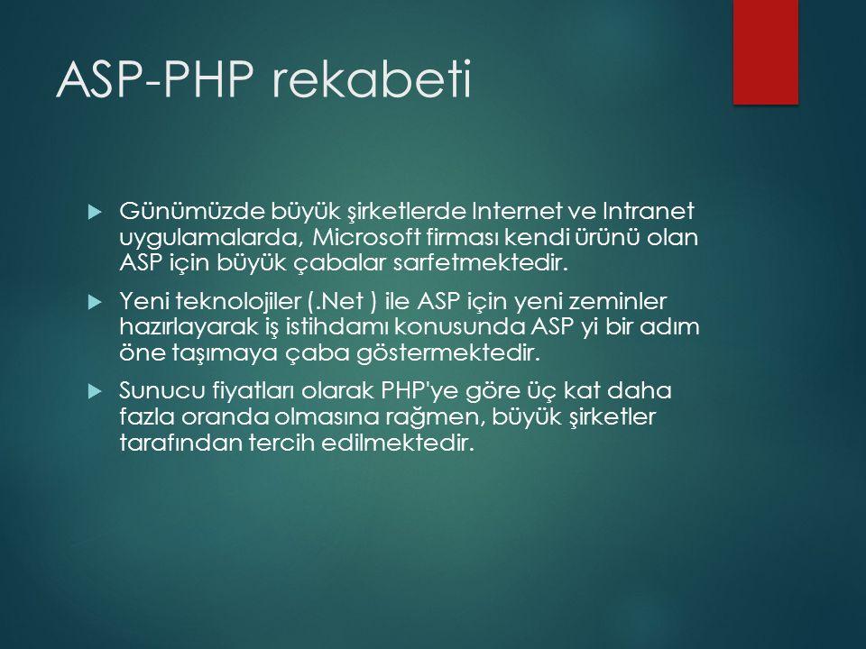 ASP-PHP rekabeti