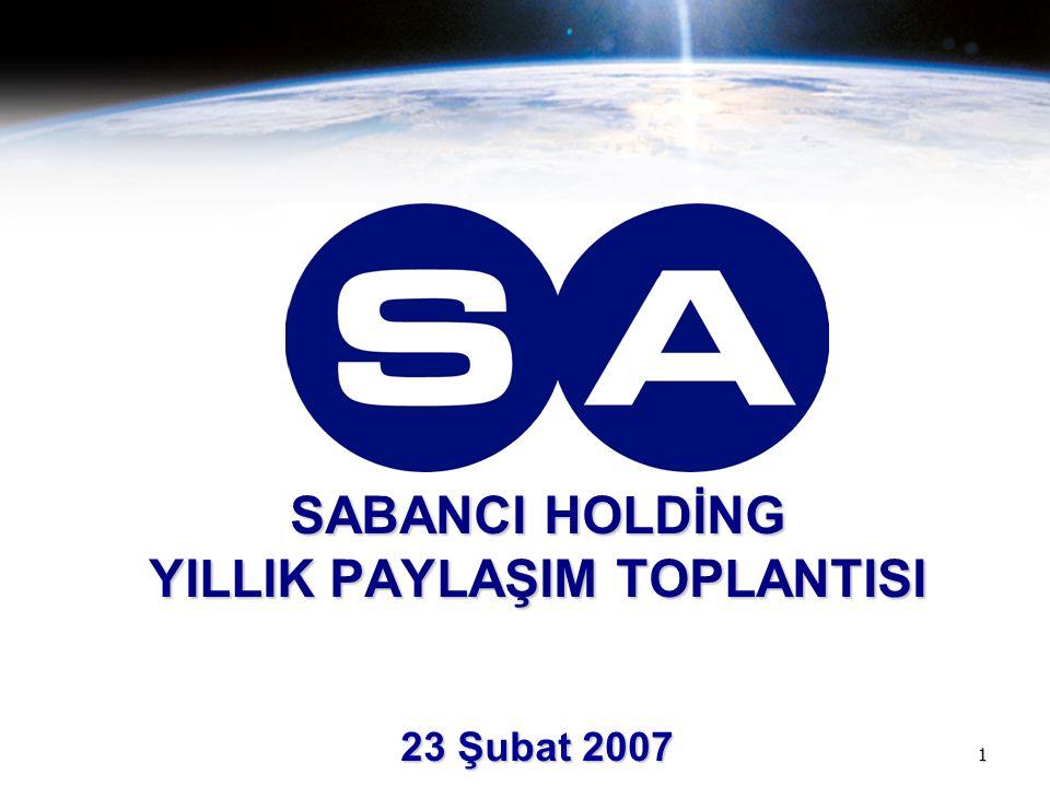 SABANCI HOLDİNG YILLIK PAYLAŞIM TOPLANTISI 23 Şubat 2007