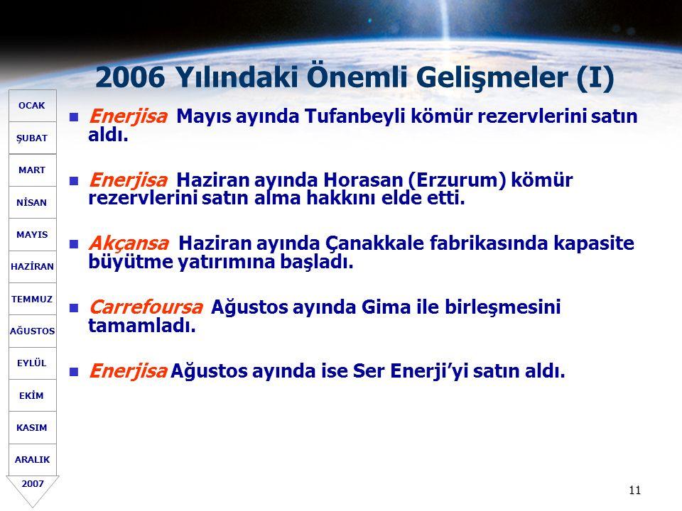 2006 Yılındaki Önemli Gelişmeler (I)