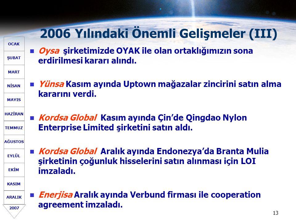 2006 Yılındaki Önemli Gelişmeler (III)