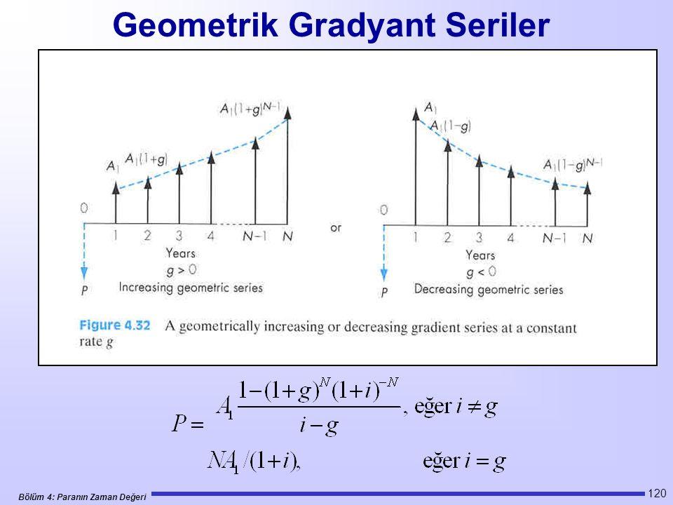 Geometrik Gradyant Seriler
