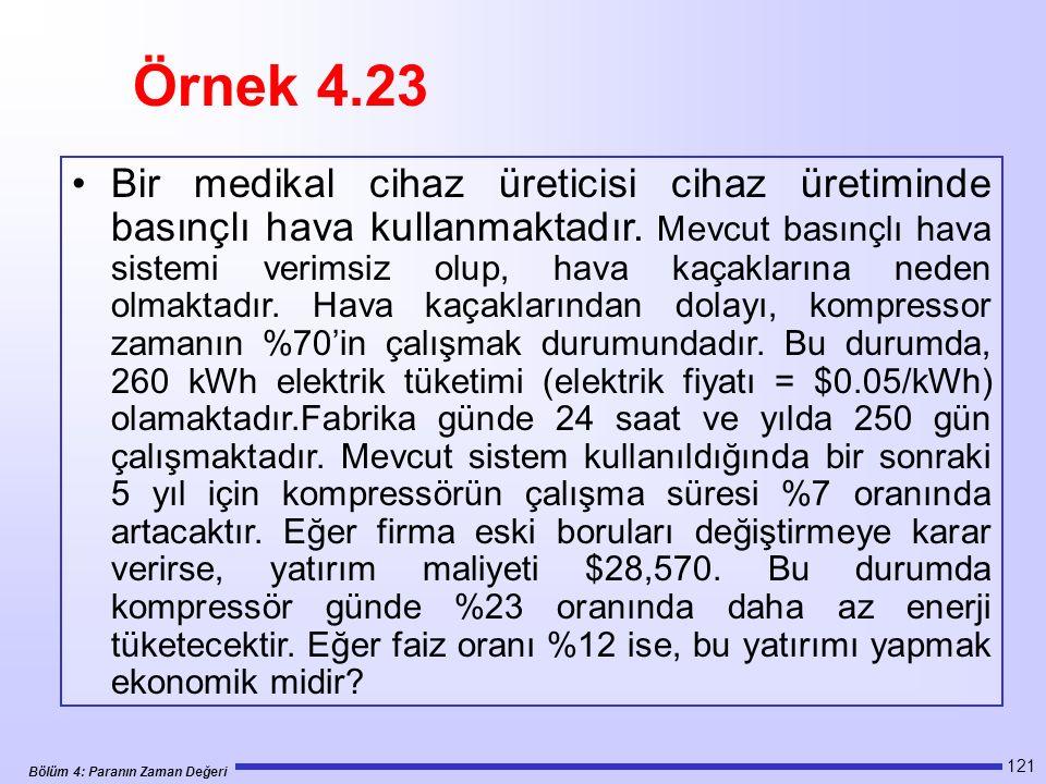 Örnek 4.23