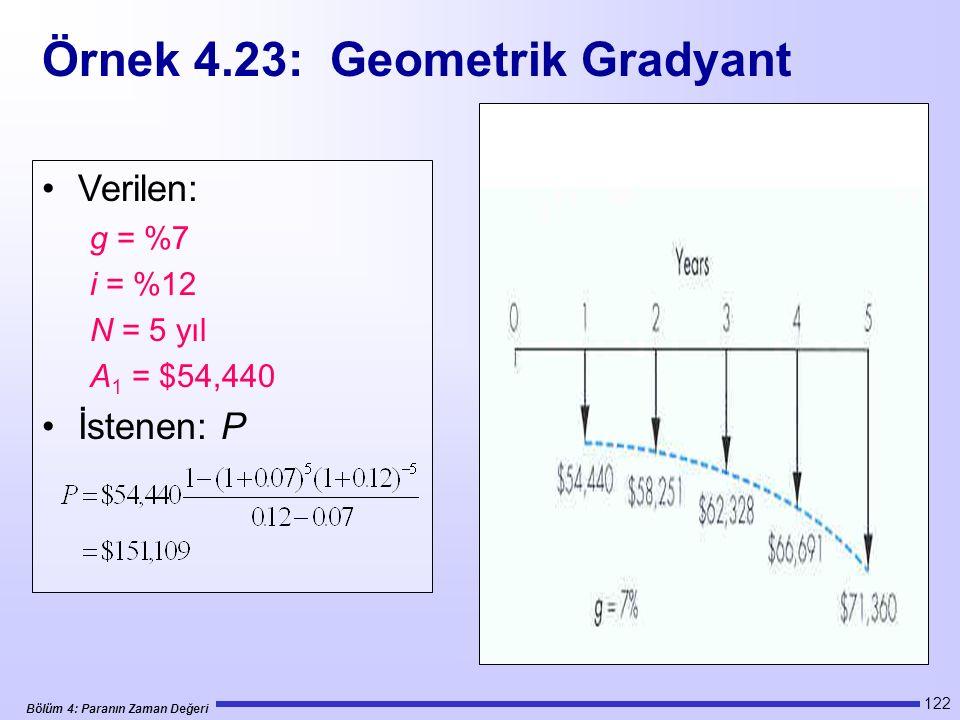 Örnek 4.23: Geometrik Gradyant