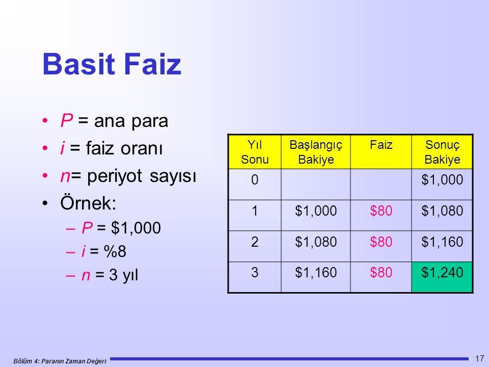 Basit Faiz P = ana para i = faiz oranı n= periyot sayısı Örnek: