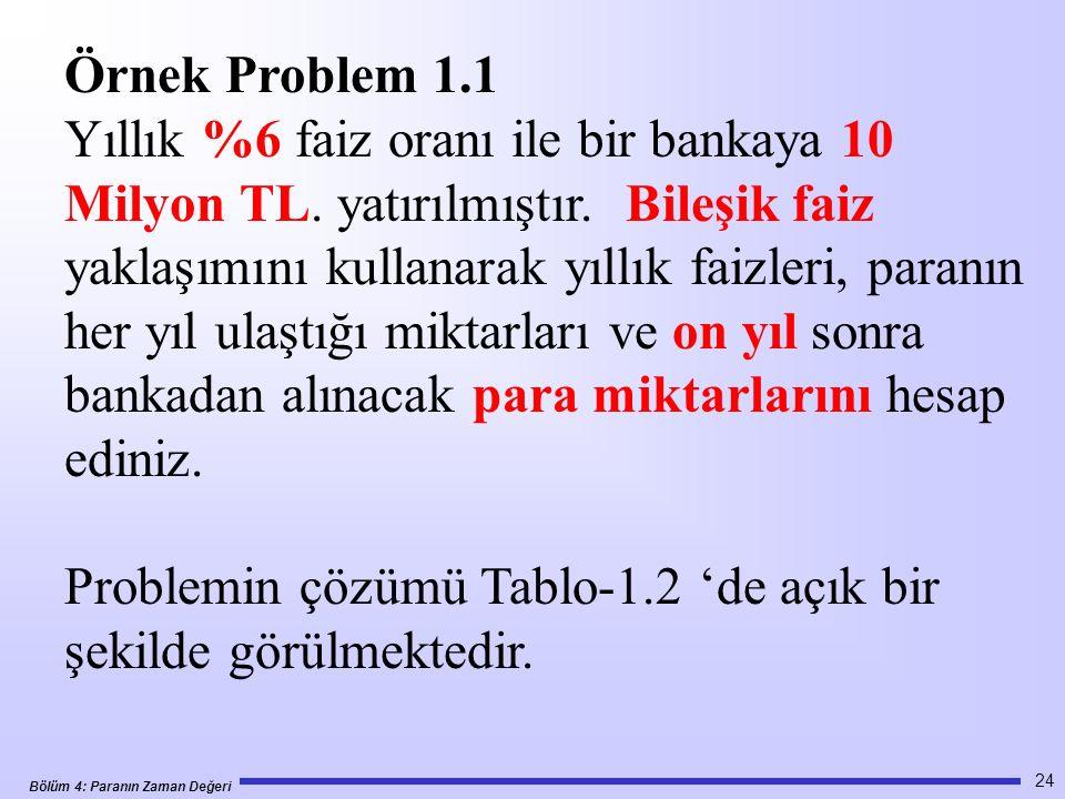 Örnek Problem 1.1