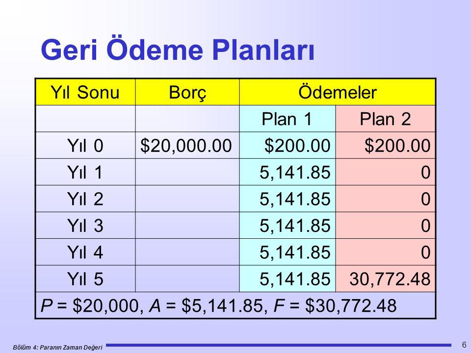 Geri Ödeme Planları Yıl Sonu Borç Ödemeler Plan 1 Plan 2 Yıl 0