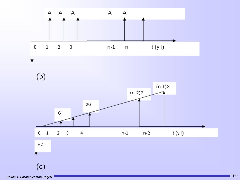 (b) (c)