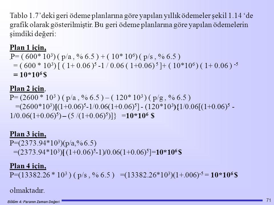 P= (2600 * 103 ) ( p/a , % 6.5 ) – ( 120* 103 ) ( p/g , % 6.5 )