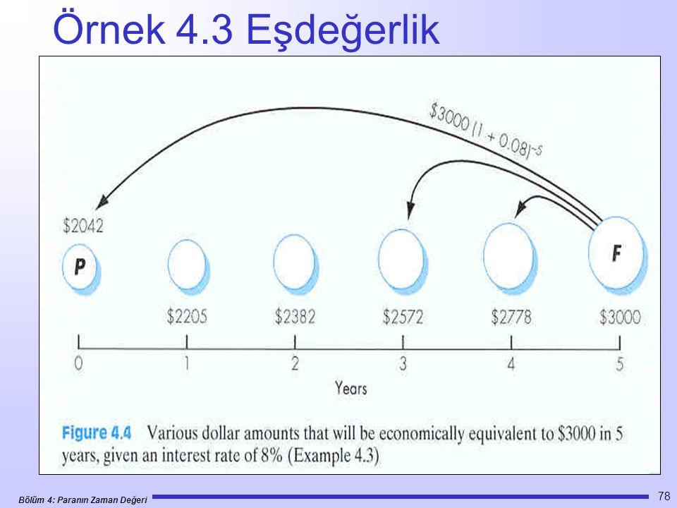 Örnek 4.3 Eşdeğerlik