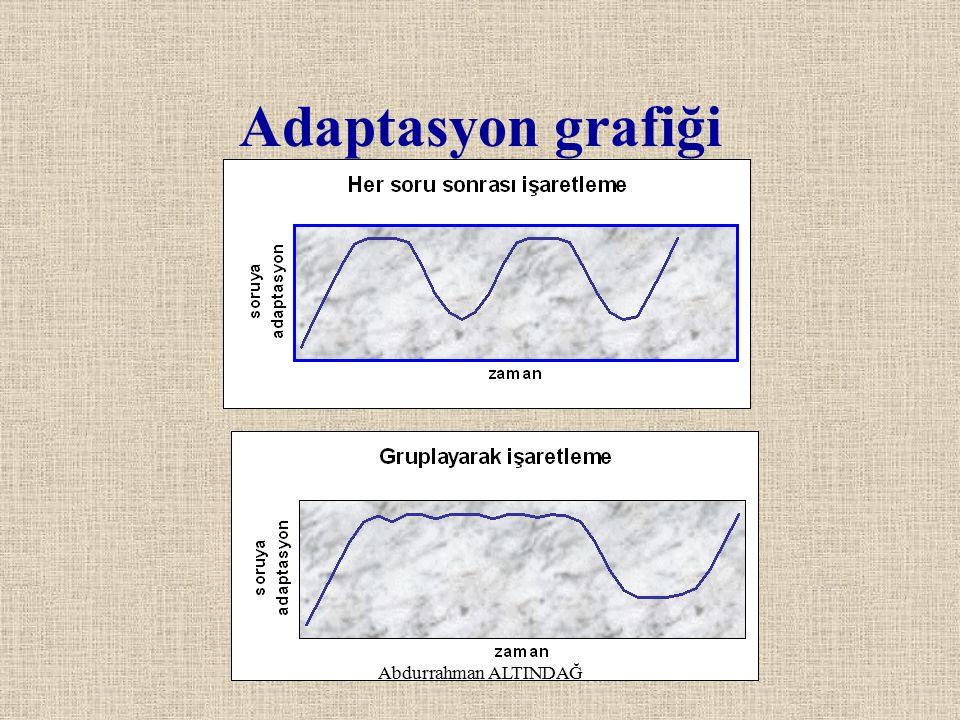 Adaptasyon grafiği Abdurrahman ALTINDAĞ