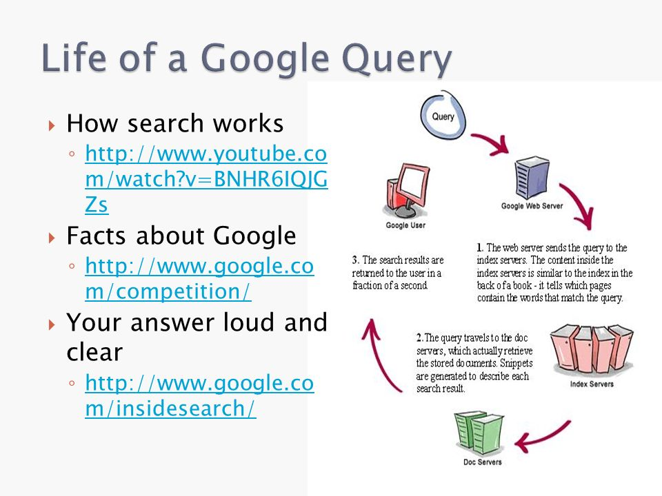 Life of a Google Query How search works Facts about Google