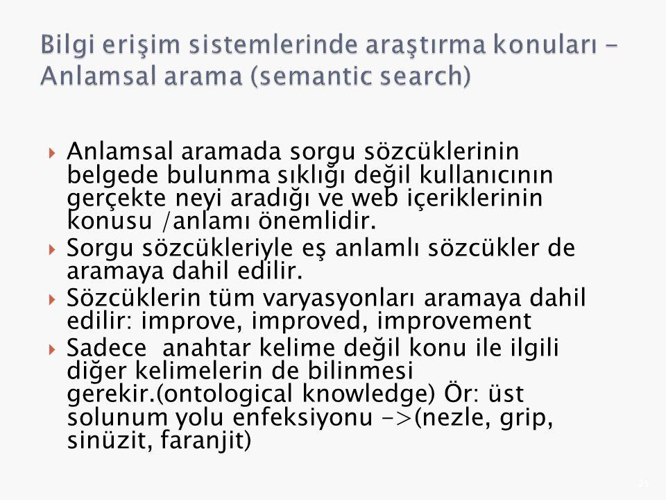 Bilgi erişim sistemlerinde araştırma konuları - Anlamsal arama (semantic search)