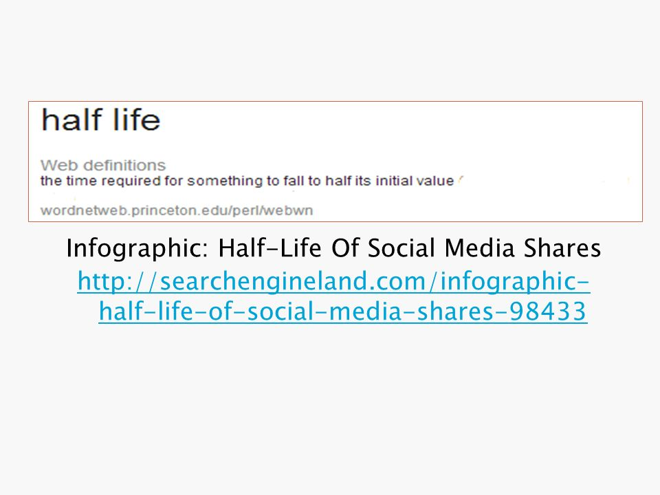 Infographic: Half-Life Of Social Media Shares