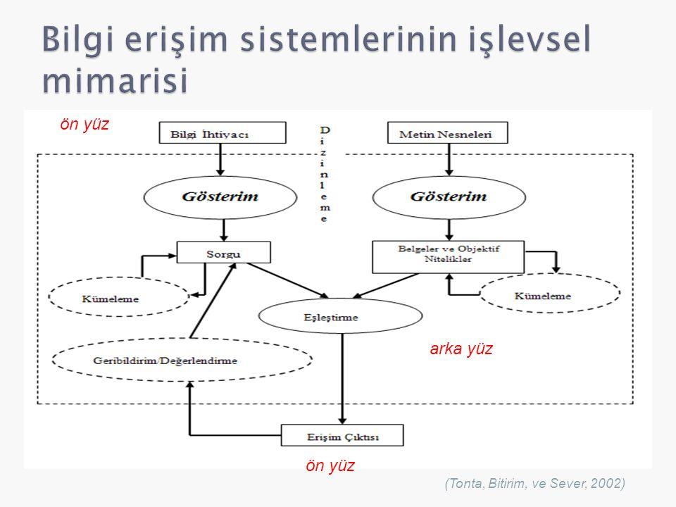 Bilgi erişim sistemlerinin işlevsel mimarisi