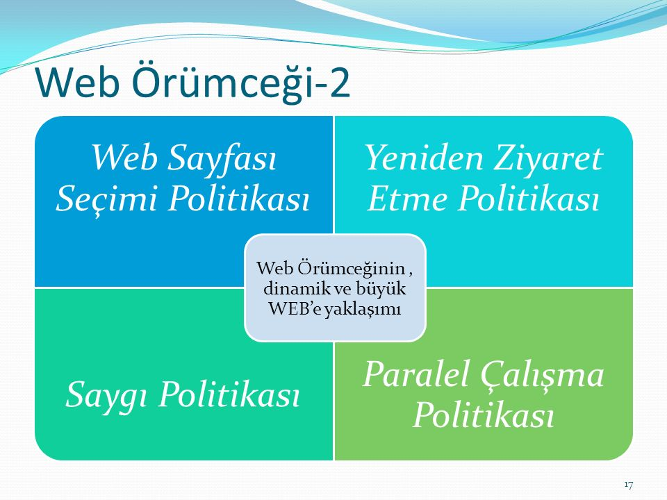 Web Örümceği-2 Web Örümceğinin , dinamik ve büyük WEB'e yaklaşımı