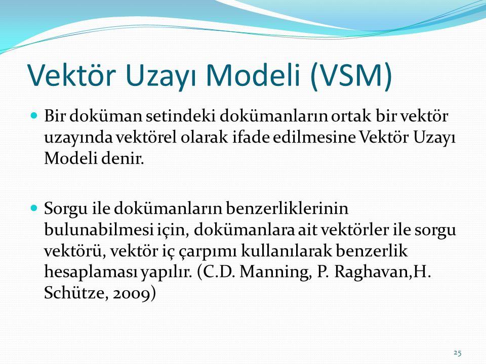 Vektör Uzayı Modeli (VSM)