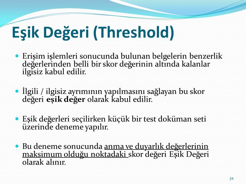 Eşik Değeri (Threshold)