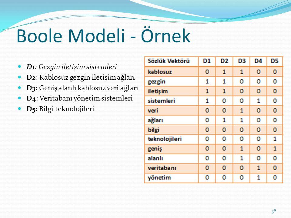 Boole Modeli - Örnek D1: Gezgin iletişim sistemleri