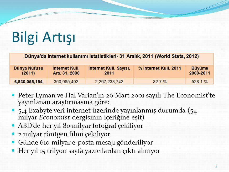 Bilgi Artışı Peter Lyman ve Hal Varian'ın 26 Mart 2001 sayılı The Economist te yayınlanan araştırmasına göre: