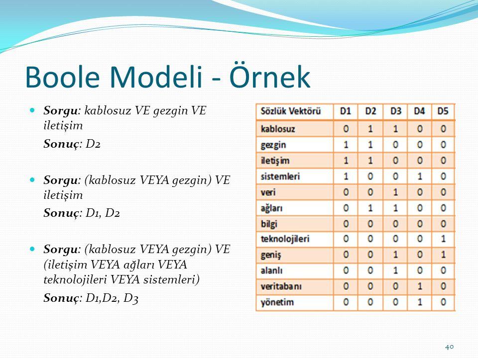 Boole Modeli - Örnek Sorgu: kablosuz VE gezgin VE iletişim Sonuç: D2