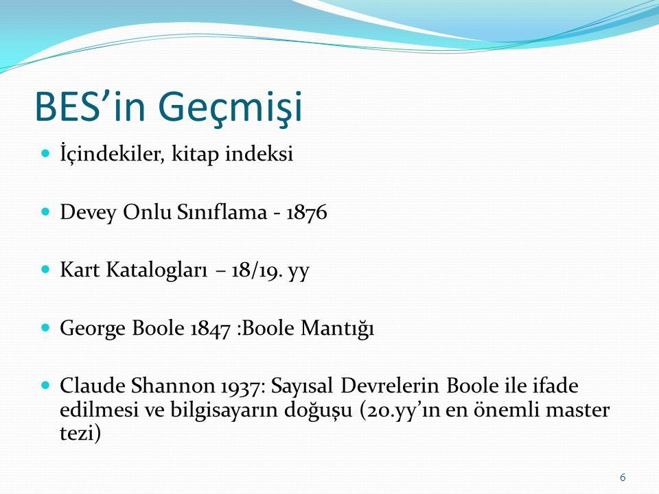 BES'in Geçmişi İçindekiler, kitap indeksi Devey Onlu Sınıflama - 1876