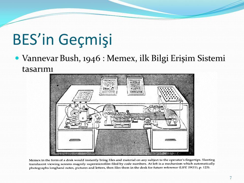 BES'in Geçmişi Vannevar Bush, 1946 : Memex, ilk Bilgi Erişim Sistemi tasarımı.