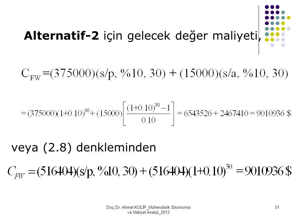 Doç.Dr. Ahmet KOLİP_Mühendislik Ekonomisi ve Maliyet Analizi_2013