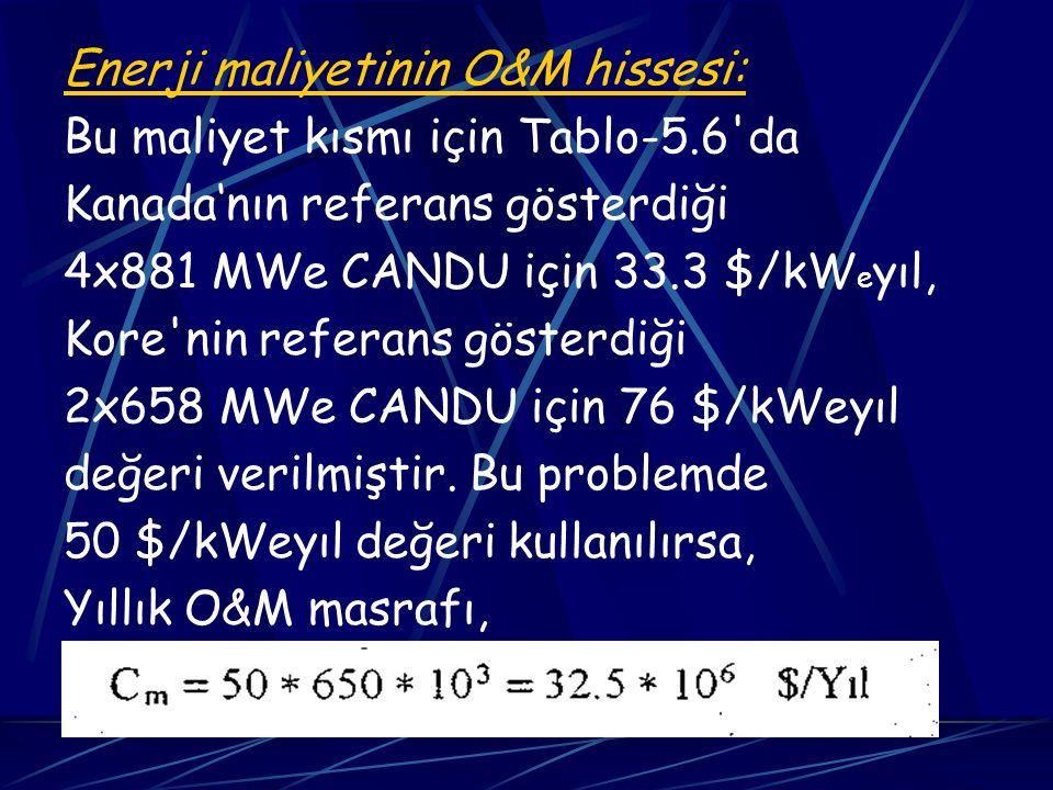 Enerji maliyetinin O&M hissesi: