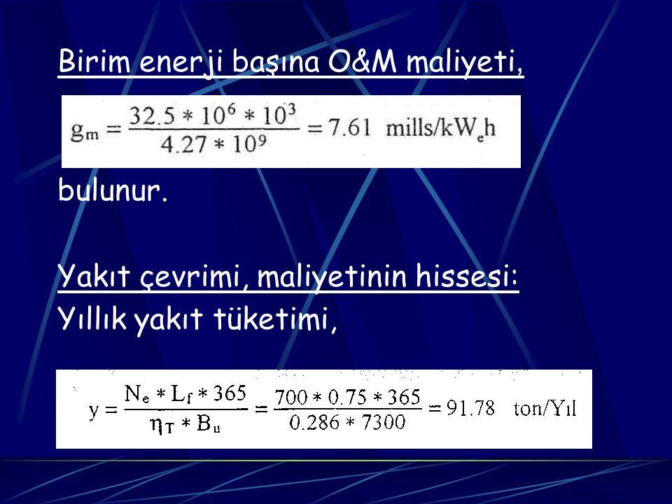 Birim enerji başına O&M maliyeti,