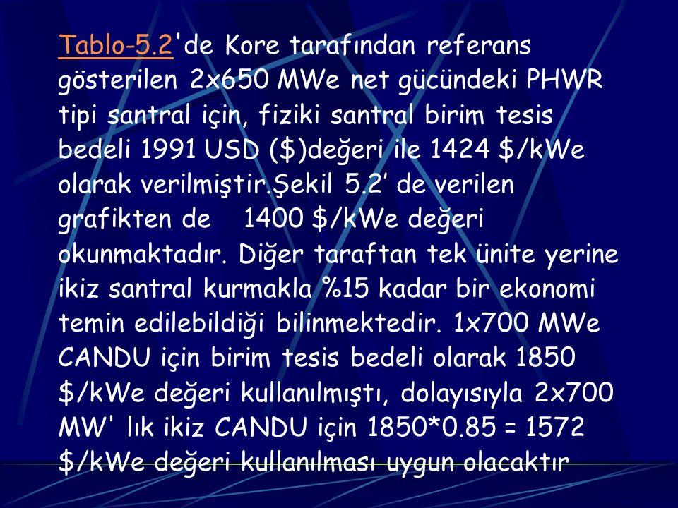Tablo-5.2 de Kore tarafından referans