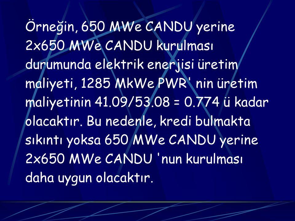 Örneğin, 650 MWe CANDU yerine