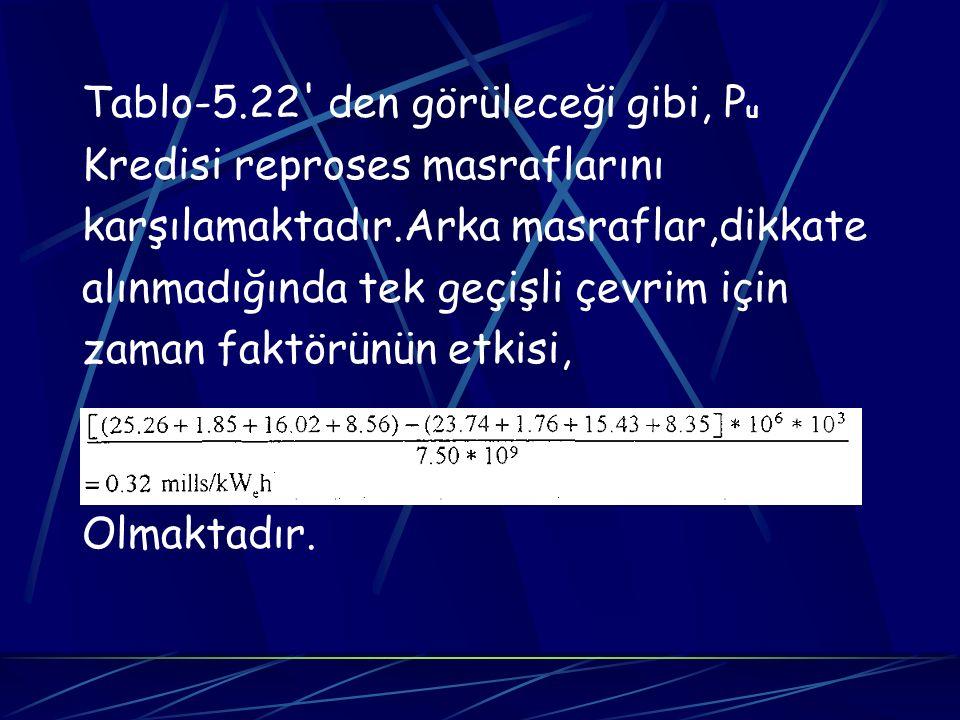 Tablo-5.22 den görüleceği gibi, Pu