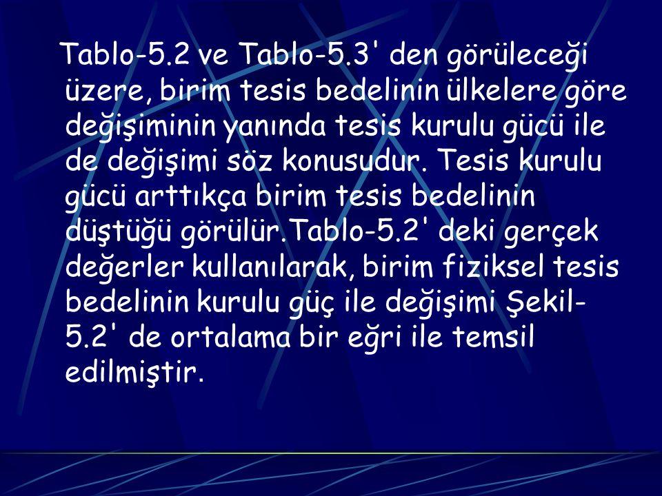 Tablo-5.2 ve Tablo-5.3 den görüleceği üzere, birim tesis bedelinin ülkelere göre değişiminin yanında tesis kurulu gücü ile de değişimi söz konusudur.