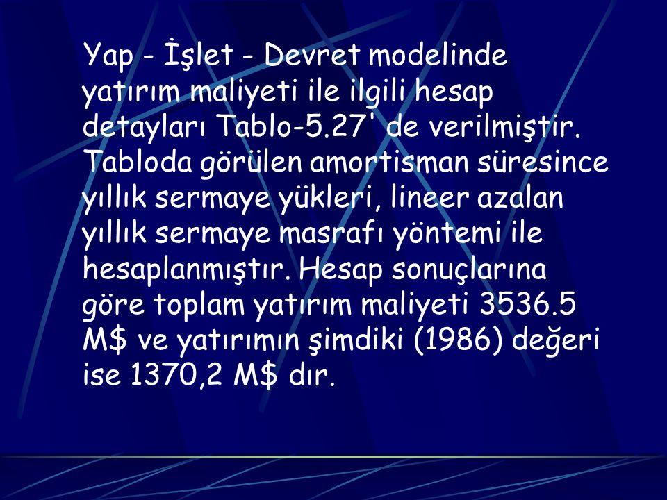 Yap - İşlet - Devret modelinde yatırım maliyeti ile ilgili hesap detayları Tablo-5.27 de verilmiştir.