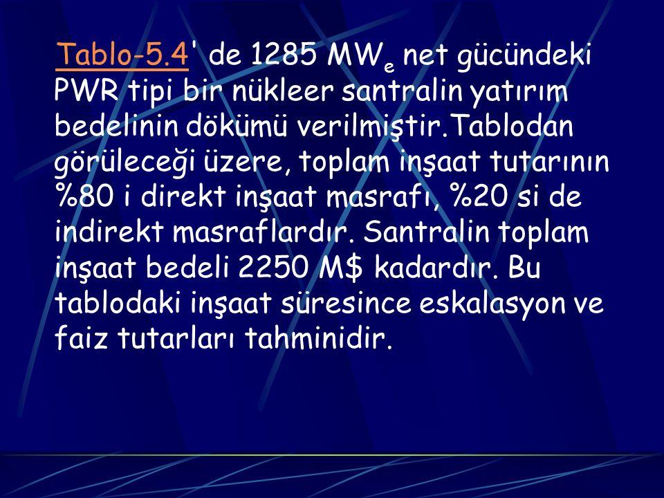 Tablo-5.4 de 1285 MWe net gücündeki PWR tipi bir nükleer santralin yatırım bedelinin dökümü verilmiştir.Tablodan görüleceği üzere, toplam inşaat tutarının %80 i direkt inşaat masrafı, %20 si de indirekt masraflardır.