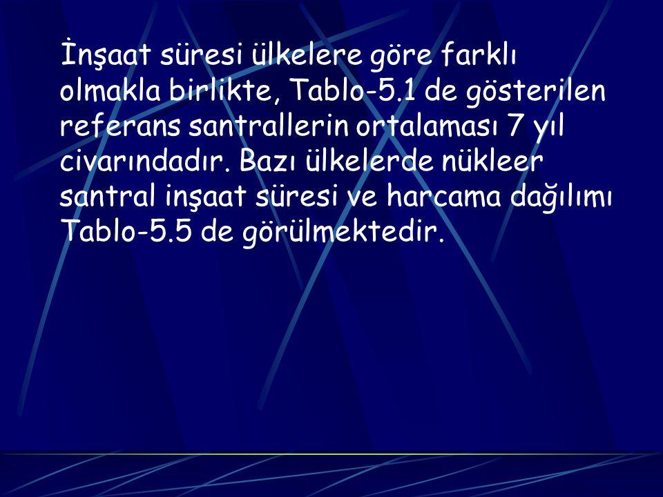 İnşaat süresi ülkelere göre farklı olmakla birlikte, Tablo-5